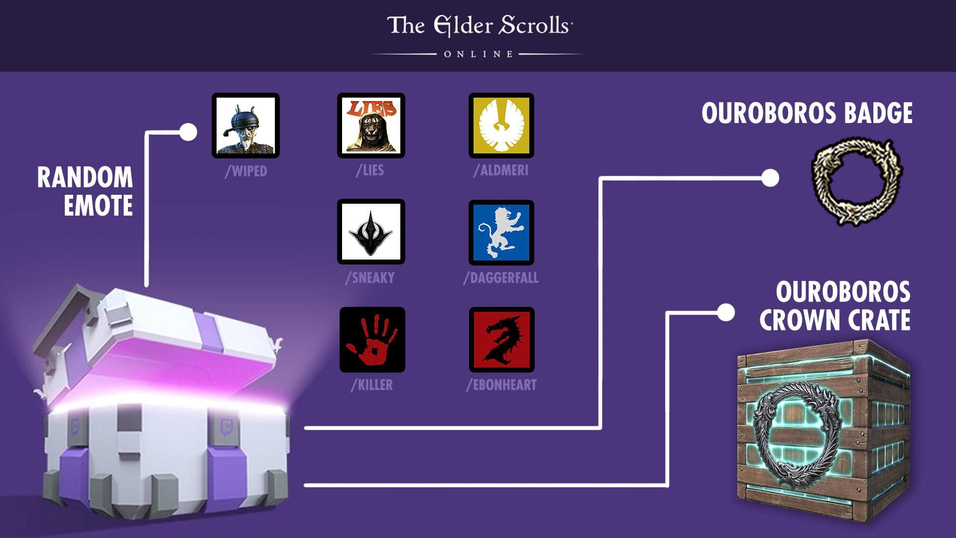 Twitch Drops & More Are Coming to The Elder Scrolls Online! - The